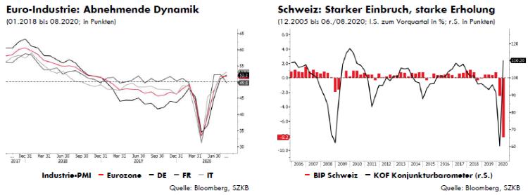 04-09-20 Schwyzer Kantonalbank